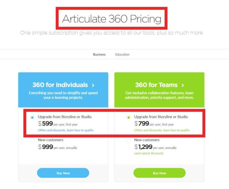 Storyline 360 Pricing