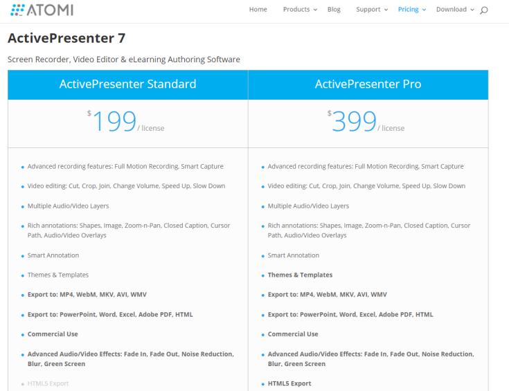 ActivePresenter 7 Pricing Detail