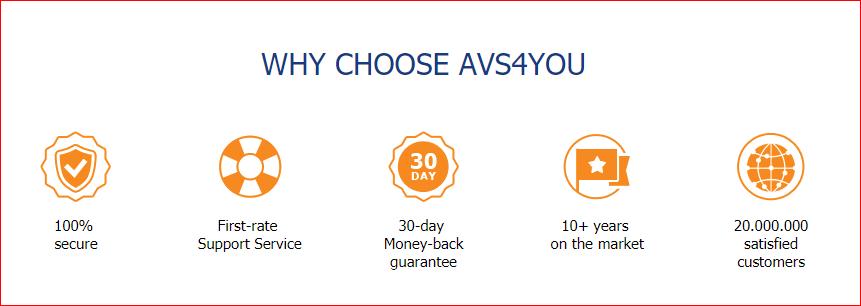 avs4you key activation
