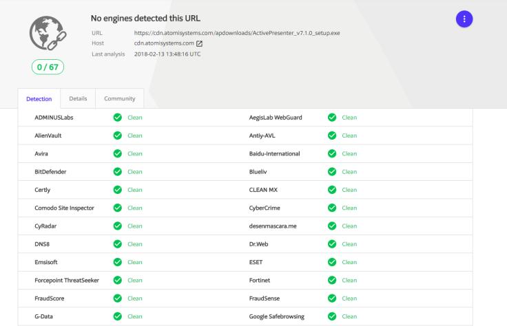 ActivePresenter check by Virustotal