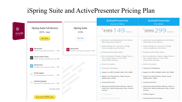 iSpring Suite and ActivePresenter Pricing Plan