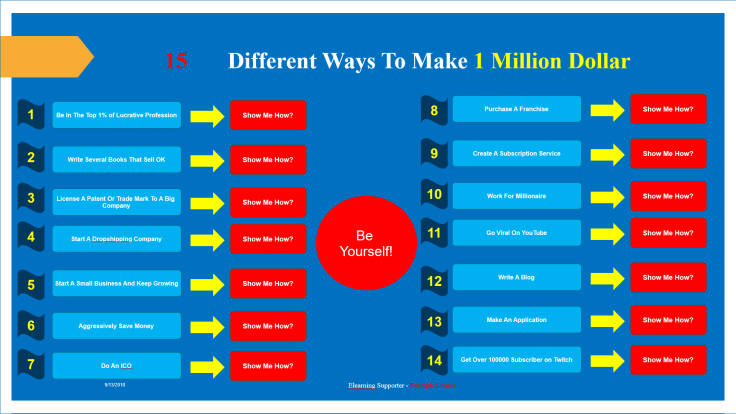 Branching Scenarios e-Learning Course Example: 15 different ways to make 1 million dollar!