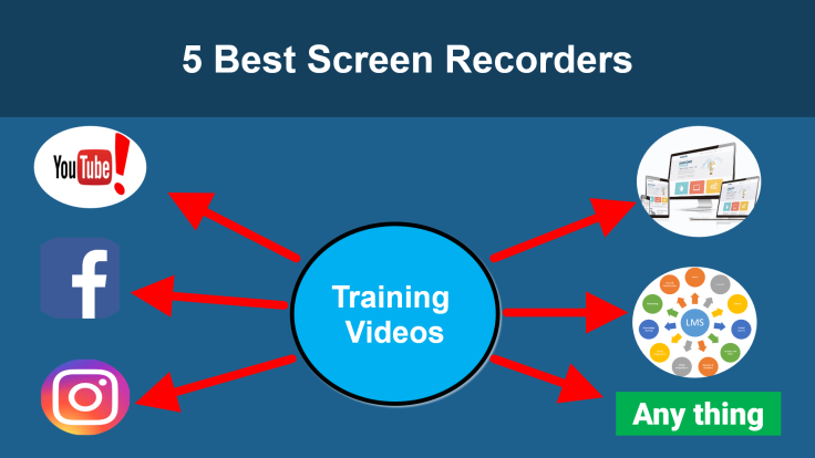Screen recorder for making training videos